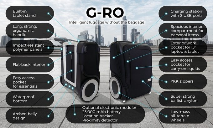 G-RO features